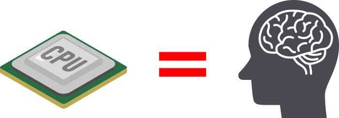 CPUは、パソコンに頭脳にあたる部分