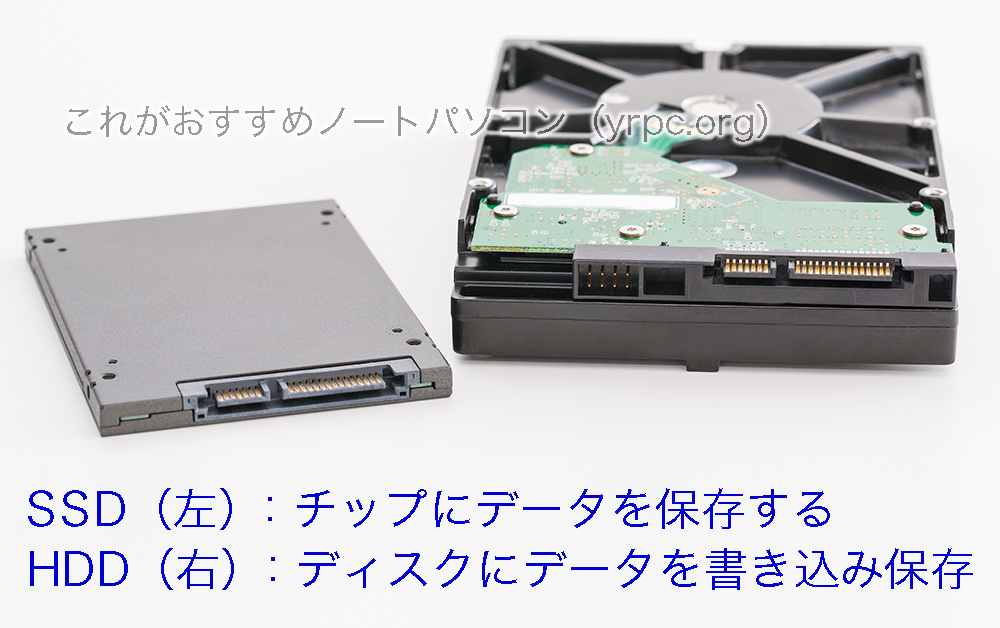 about-ssd