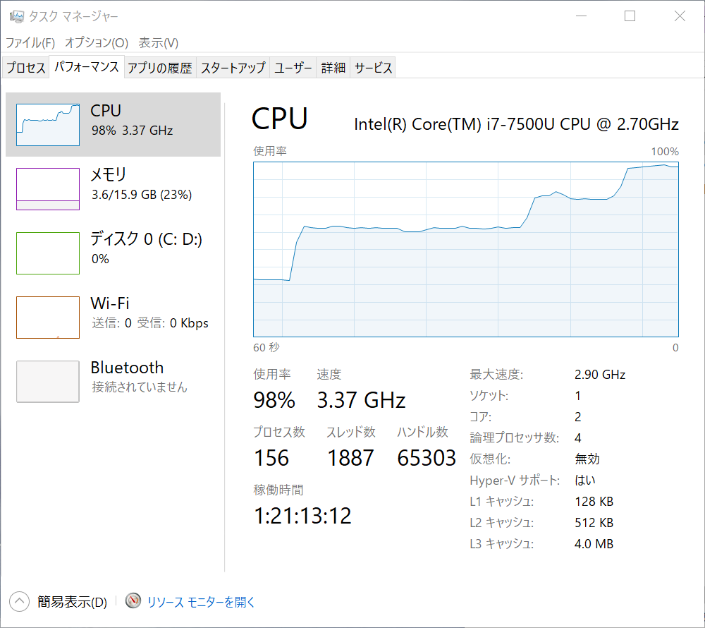 CPU負荷テスト