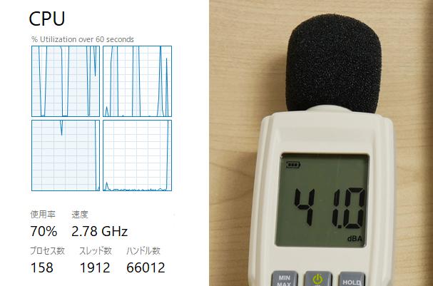CPU負荷70%以上+41デシベル