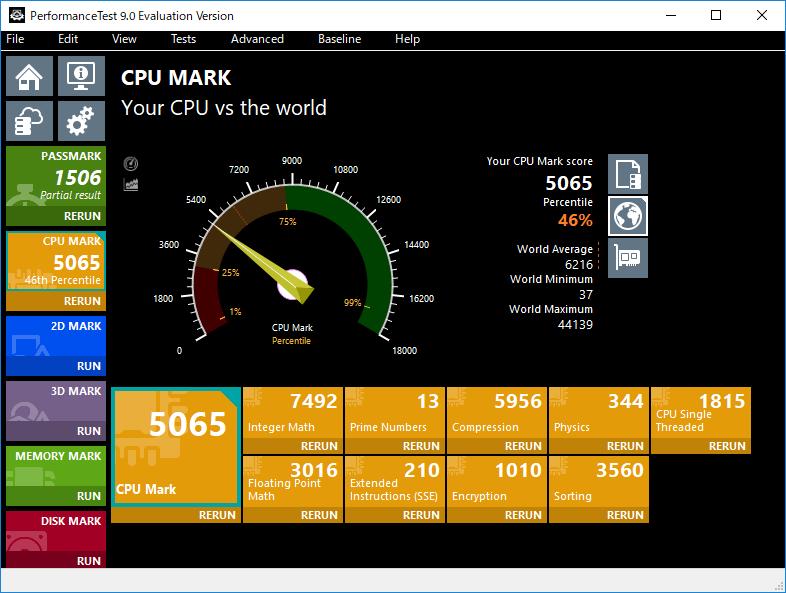 CPUパスマークの画像
