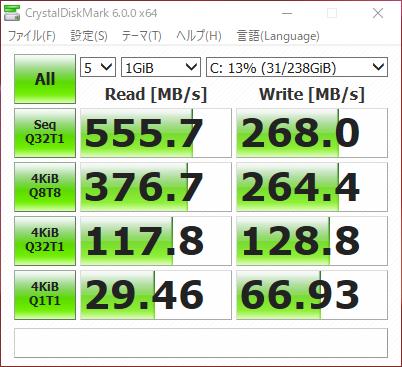 SSDのCDMKの結果