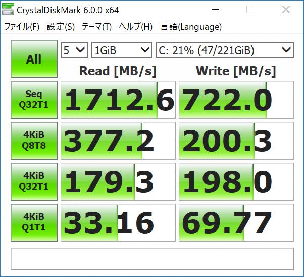 HP ENVY 12 x2のSSD転送速度