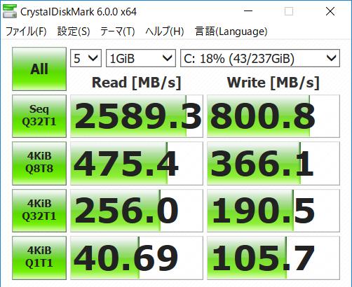 SSDの転送速度のスピードのキャプチャ