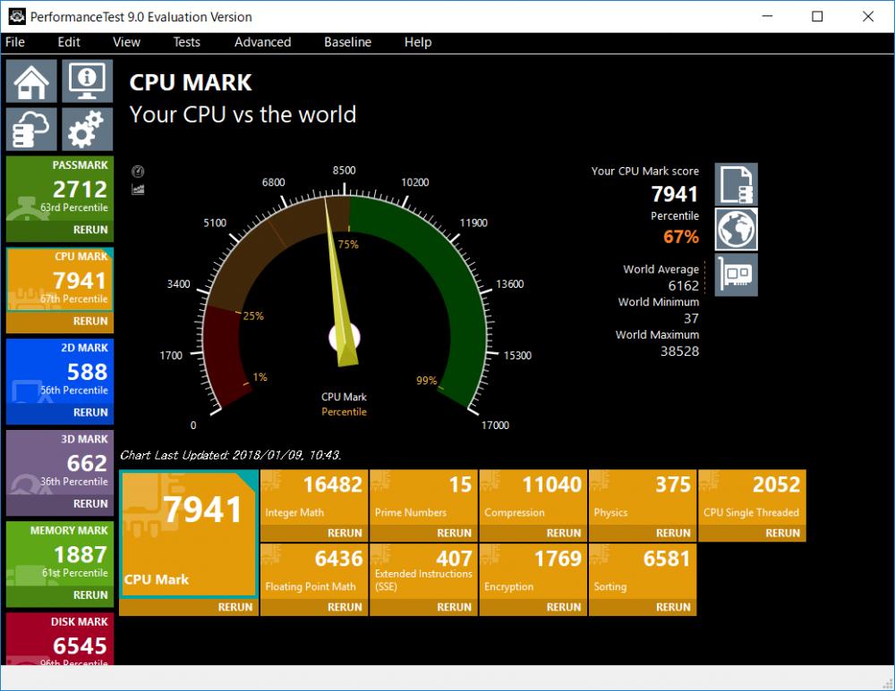 パスマークのCPUのキャプ画像