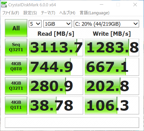 HP ENVY 13のSSD転送速度