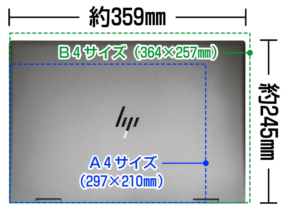 A4用紙とHP ENVY x360 15の大きさの比較