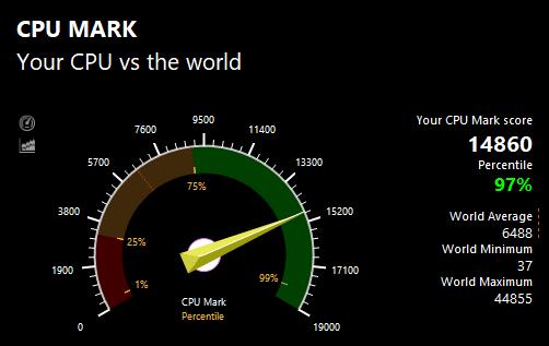 PassMarkのCPUベンチマークテスト結果:14860