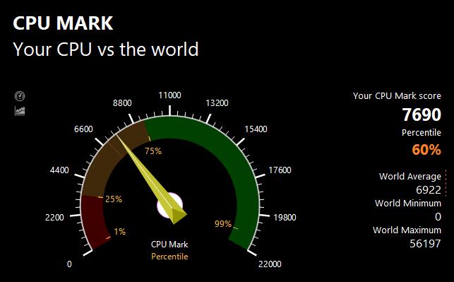 PassMarkのCPUベンチマークテスト結果:7690