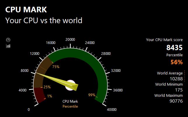 PassMarkのCPUベンチマークテスト結果:8435
