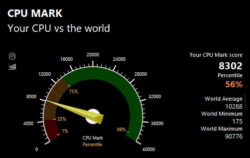 PassMarkのCPUベンチマークテスト結果:8302