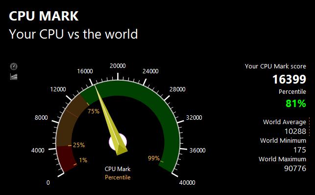 PassMarkのCPUベンチマークテスト結果:16399