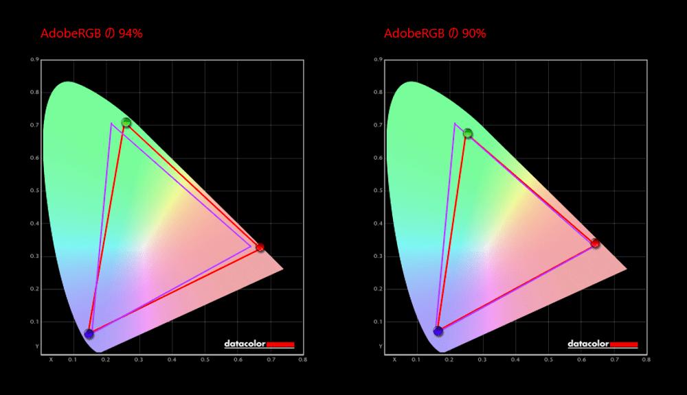 AdobeRGBの色域