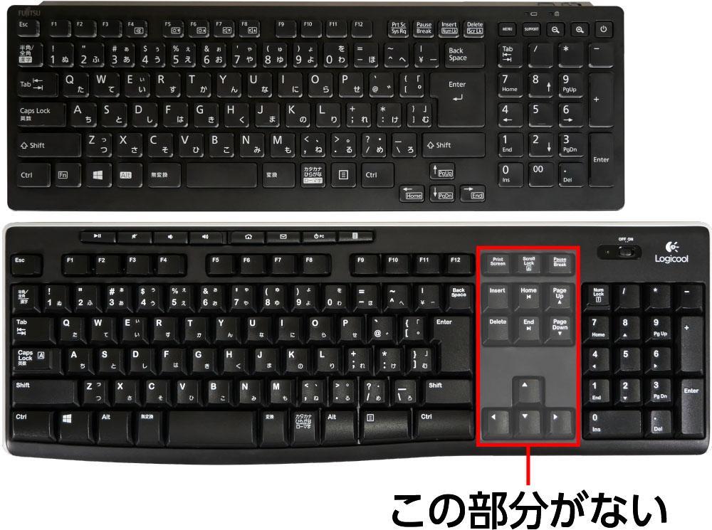 Comparison with general desktop PC keyboard
