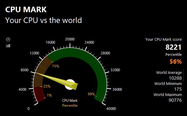 PassMarkのCPUベンチマークテスト結果:8221