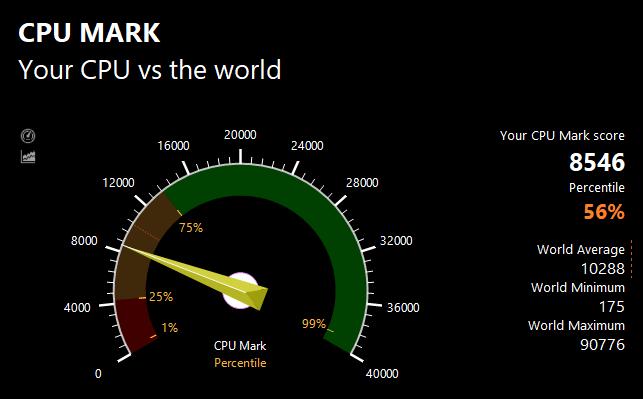 PassMarkのCPUベンチマークテスト結果:8546