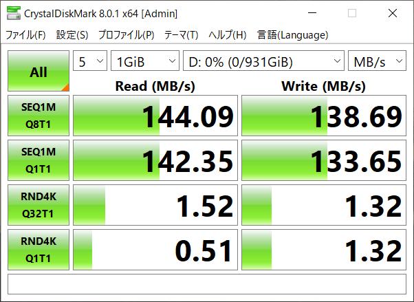 HDDのデータ転送速度
