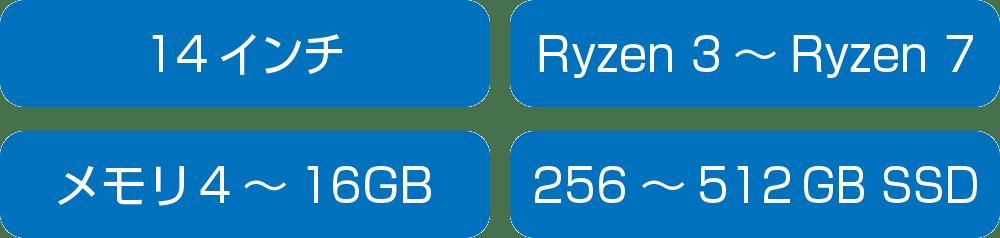 レノボ IdeaPad Flex 550 14型 (AMD)のスペック