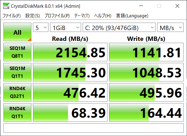 SSD data transfer rate