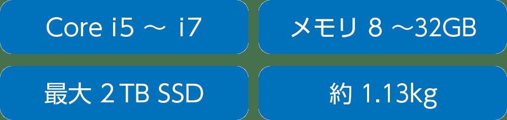 レノボ ThinkPad X1 Carbon Gen 9のスペック