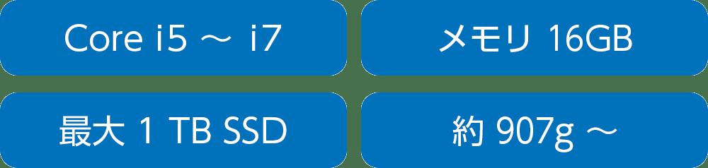 レノボ ThinkPad X1 Nanoのスペック